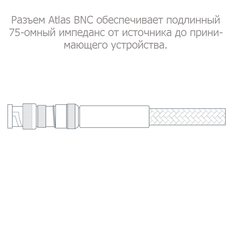 Atlas Mavros Ultra Digital 0.75 m BNC