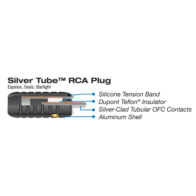 Wireworld Male Silver Tube RCA 8.5mm набор